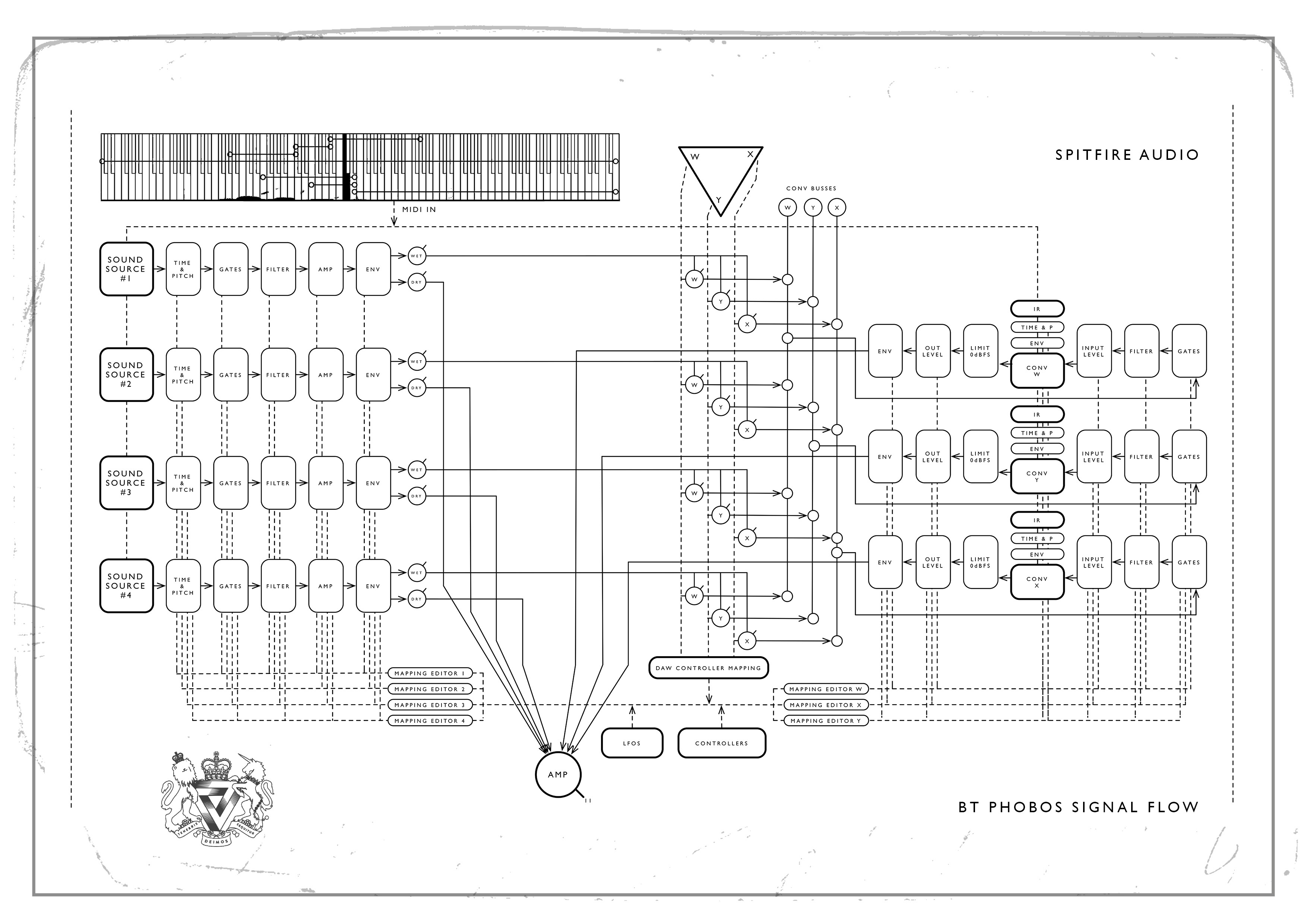 Spitfire Audio Bt Phobos Black Box Stage Diagram Theater Feiderdesign Features